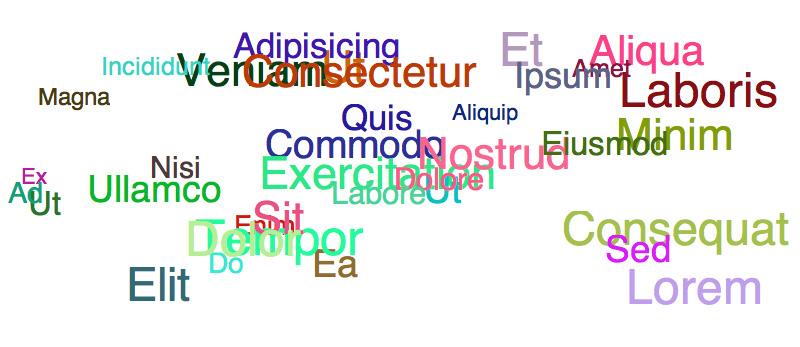 Splatter example using words